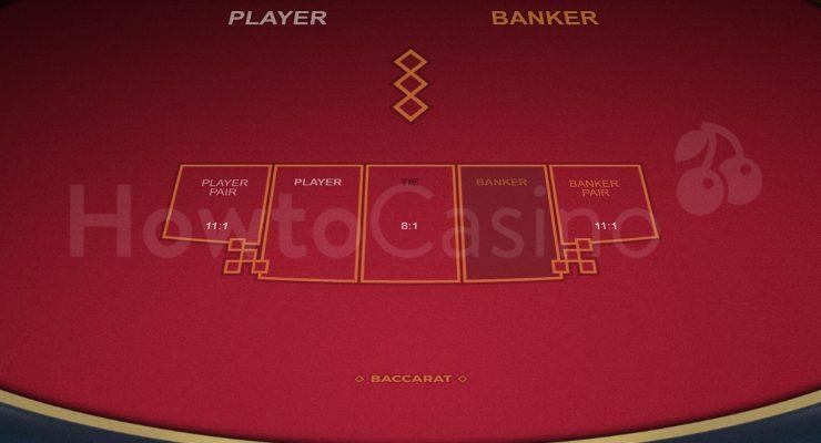 बैकरट टेबल पर बैंकर बेट फील्ड