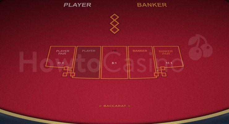 बैकार्ट टेबल पर खिलाड़ियों के लिए मैदान